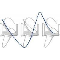 Propeller Diameter en Spoed