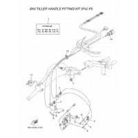 Gas en schakelkabelkit F30-F40 EFI